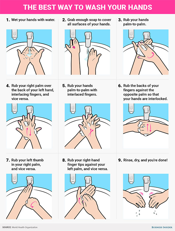The best way to wahs your hands
